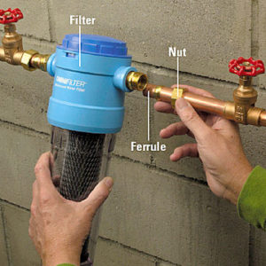 Water Filter Mounting Options