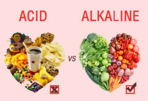 Alkaline Vs. Acidic Water