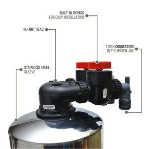 Whole House Water Filter & Salt-Free Softener Combo - FS1500