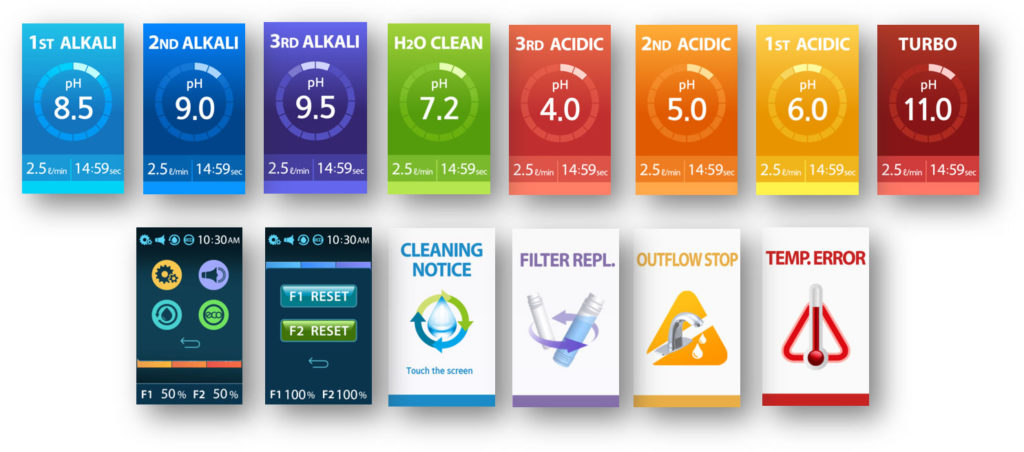 Tyent ACE-13 Water Ionizer settings